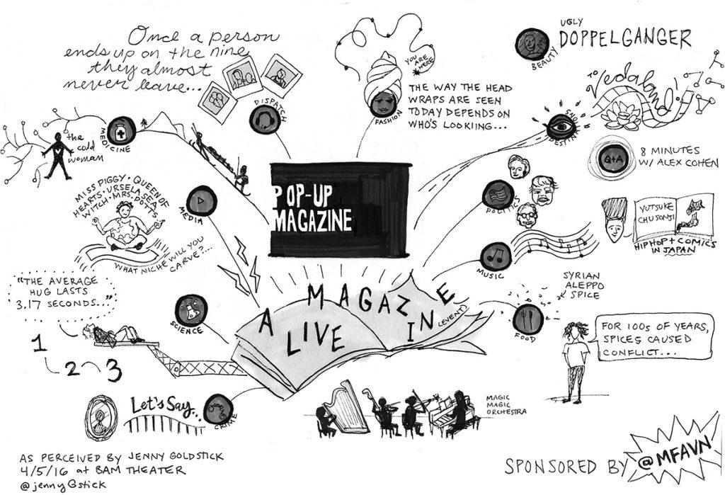 Pop-Up magazine: A sketchnote of the event by Jenny Goldstick